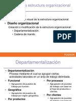 3.Estructura organizacional Recursos Humanos