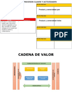 Formato caracterización procesos
