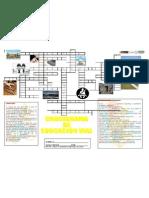 Crucigrama Educacion Vial[1]