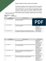 Jurnal Kinerja Peserta Pelatihan Instruktur (3)