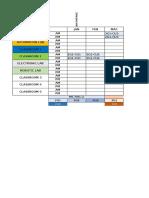 Audit Peningkatan Kapasiti 2016 Facilities Usage Forecast