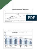 Δαπάνες Υγείας στον ΟΟΣΑ
