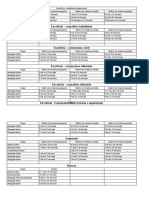 Media Salarial - Sheet1
