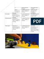 stop motion rubric