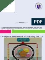 TLE Framework 2013