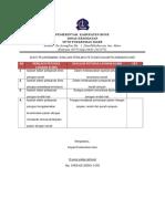 EP.1bukti Pelaksanaan Evaluasi Prilaku Petugas Dlm Pelayanan Klinis
