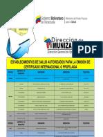 Listado de Los Centros Autorizados Para La Emisión Del Certificado de Vacunación Internacional