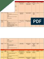 k-12 curriculum map
