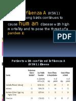 Avian Influenza H5N1 Virus ppt.pptx