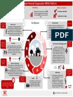 WENS platform.pdf