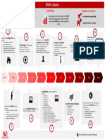 WENS advies.pdf