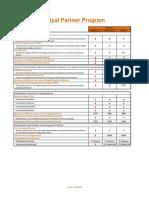 Zentyal Partner Program (ZPP) Spanish