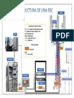 Estructura de Una Estacion Base Celular