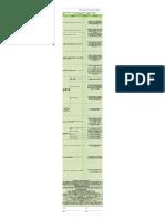 Inspección de Area Con Peligro de Radiaciones Ionizantes Para Area de Imagenologia de Hospital