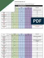 Consolidado - Matemática - Uberlandia - Designação 2017 - Quadro de Vagas