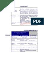 TAXONOMIAS_COMPETENCIAS.xlsx