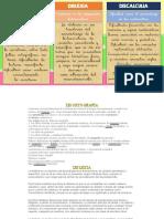 Disortografia Discalculia Dislexia- Completo