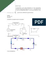 Simple Vapor Compression Cycle