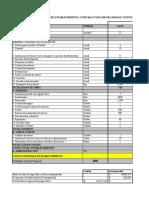 Costos de SachaInchi 2016