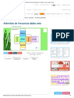 Adverbios de Frecuencia Dados Net - Adverbio, Verbos, Ayudas Visuales