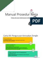 15 MPK KEROSAKAN DONGLE.pdf