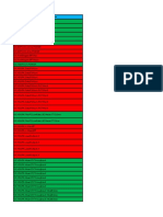 Measurement Counter Report