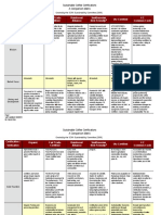 coffee_certification_matrix.pdf