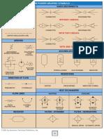 Flu Power Symbols