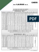 Tabela Para Seleção de Cabos - Motores 4pol