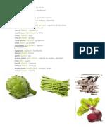 Verduras en Ingles Con Su Pronunciacion 25