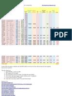 IPO Update - 創生控股 $4,420 Profit