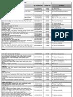 Daftar Produk Halal 2012