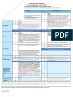 Grad Req for Freshman 14-15.pdf