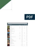 Steam Calculator · Steam Database