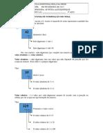 2 - Sistema de Numeração Decimal