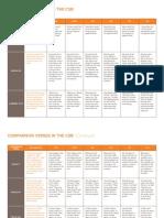CSB Verse Comparison Chart