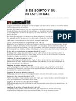 10 Plagas Contra Egipto Significado Espiritual