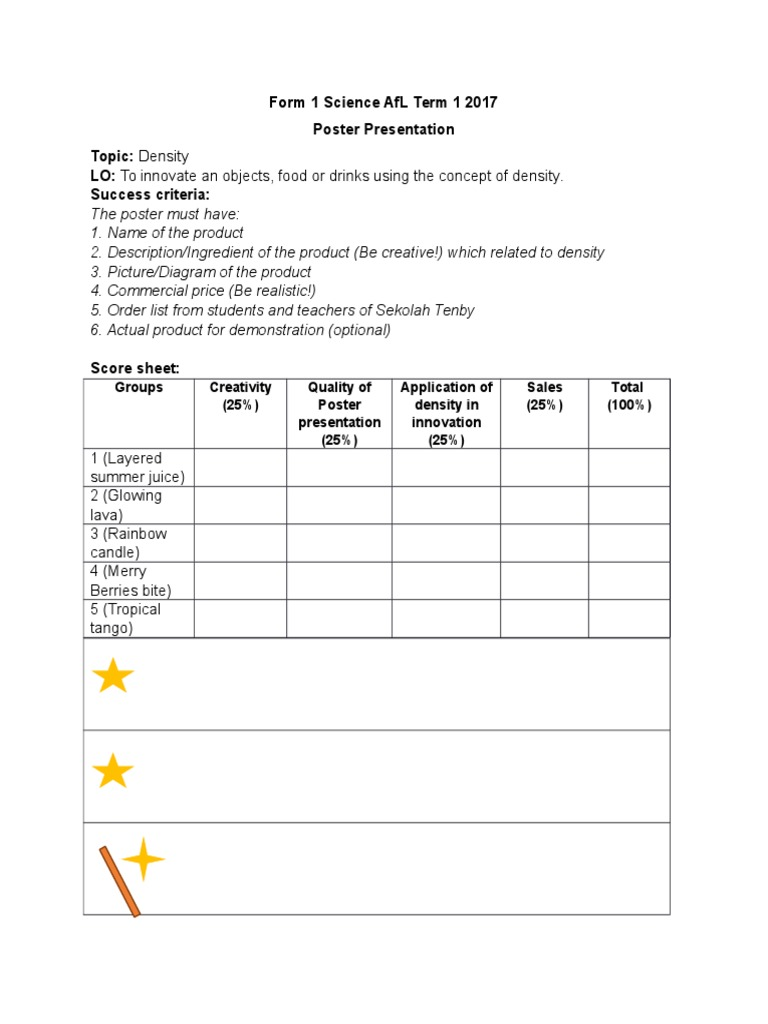 Form 1 Science Afl Term 1 2017 Poster Presentation Topic Density Lo To Innovate An Objects Food Or Drinks Using The Concept Of Density Success Criteria
