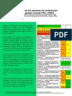 Resumen FSC vs. PEFC Por WWF