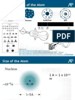 AP Unit 1 Atomic Structure and Periodic Trends