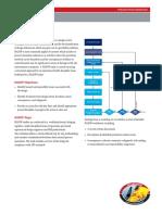 HAZOP HAZID Haliburton.pdf