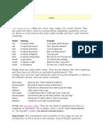 modal verbs note.docx