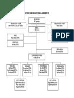 Struktur Organisasi Kader Rw 03