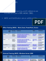 ITA Curriculum Certification