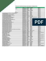 Lista de secundarias con alta demanda en Yucatán