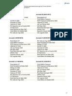 Calendario 1 2016-17 TW GP
