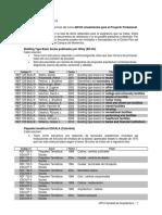 Libros Sobre Tipologias y Proyectos en El Centro de Información 2013