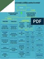 Mapa Conceptual Tipos y Tecnica de La Entrevista