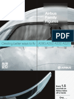 Airbus Family Figures Booklet March2016