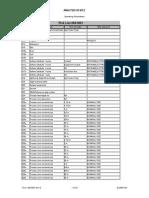 20A1001 Pick List